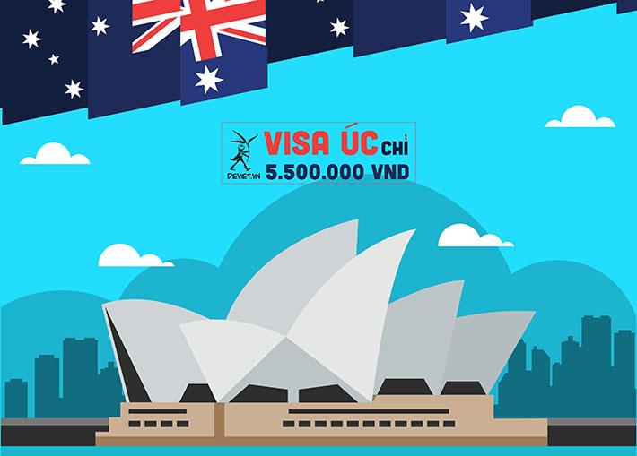 Dịch vụ xin visa du lịch Úc giá rẻ uy tín chuyên nghiệp