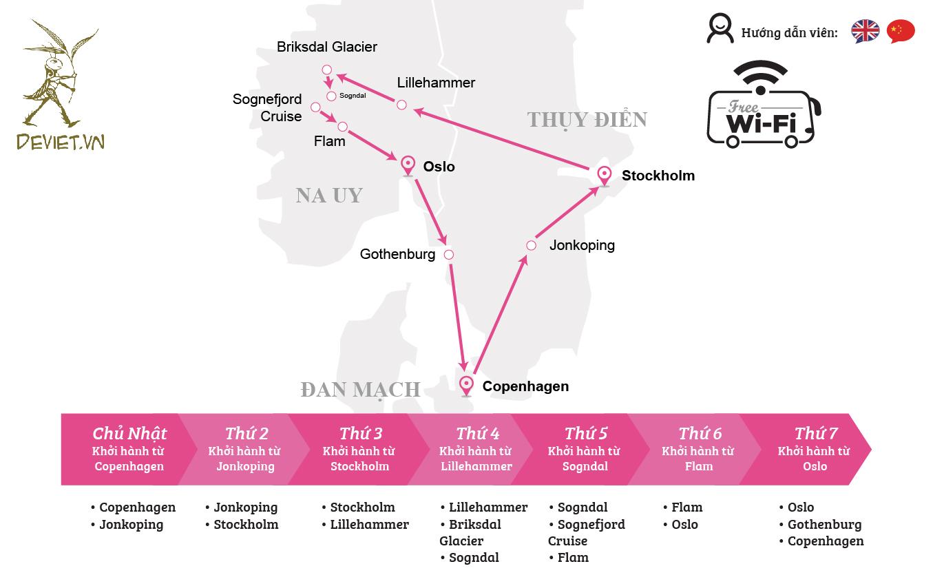 Tour ghép hồng: Đan Mạch – Thụy Điển – Na Uy 7 ngày