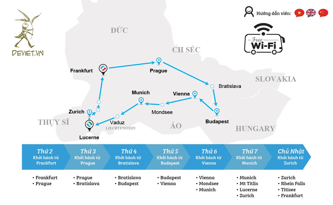Tour ghép xanh dương: Đức – Séc – Slovakia – Hungary – Áo – Thụy Sĩ  7 ngày
