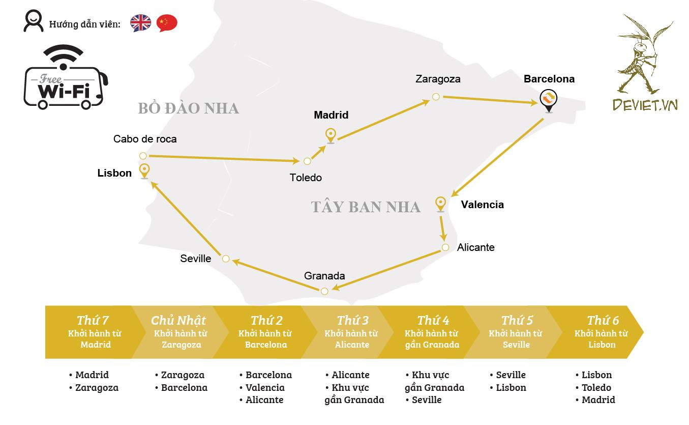 Tour ghép vàng: Tây Ban Nha – Bồ Đào Nha 7 ngày