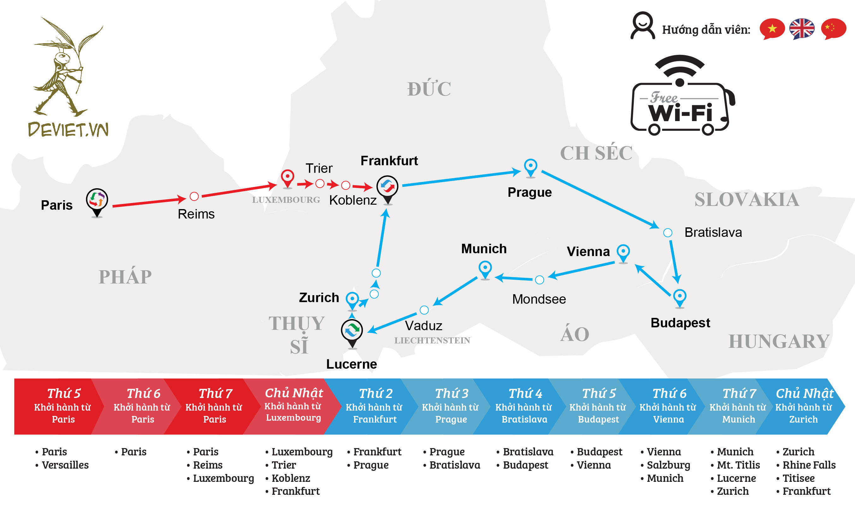 Tour ghép xanh dương + đỏ: Pháp – Đức – Séc – Slovakia – Hungary – Áo – Thụy Sĩ 11 ngày